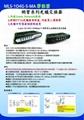 網管光纖交換器