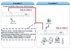長距離(LRE)傳輸設備