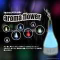 Air Humidifier Purifier LED Color Change Aroma Diffuser SD-F:002