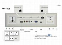 ABS 多媒体连接器