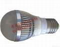 led球泡灯外壳系列 2