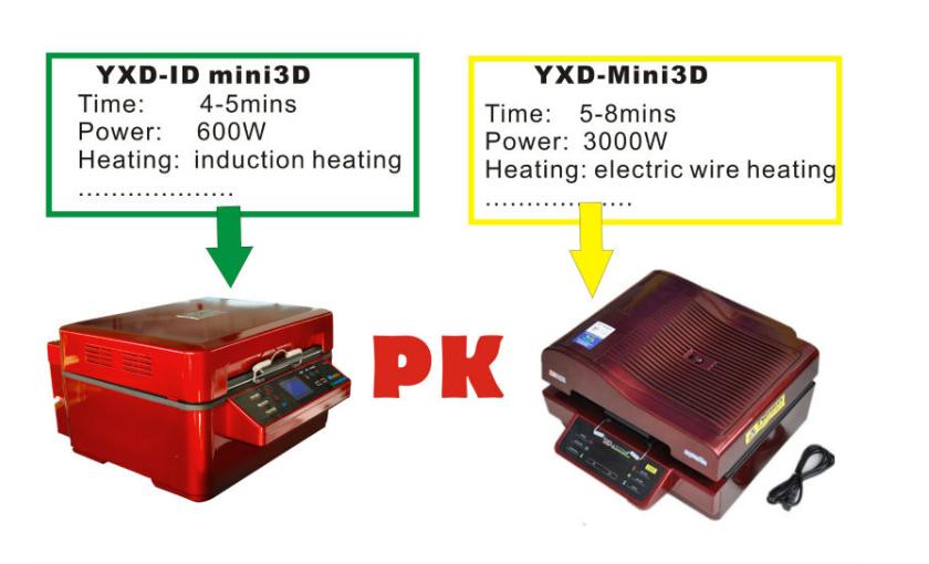 YUXUNDA 3D 热转印机器 10