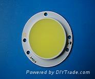 10-30W COB LED Down Light