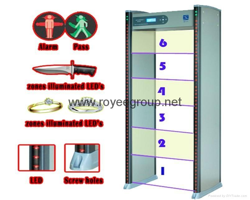 door frame metal detector  RY-B 1