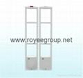 Anti shoplifting sensor eas system RY-T03