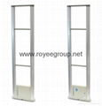 EAS system for supermarket and clothing store RY-T04