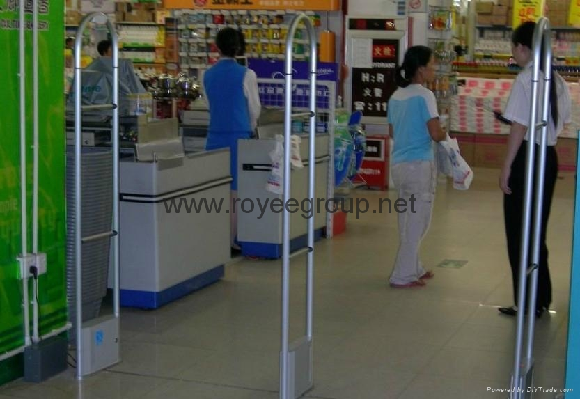retail shop security system