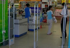 retail shop security sys