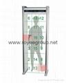 Walk-through metal detector RY-18Z