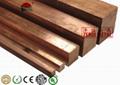 square copper bar, ASTM B187 standard