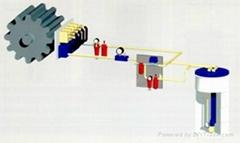 美國林肯開式齒輪噴射潤滑系統