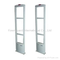 Aisle security antenner KN AS01