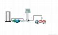 液体装车系统
