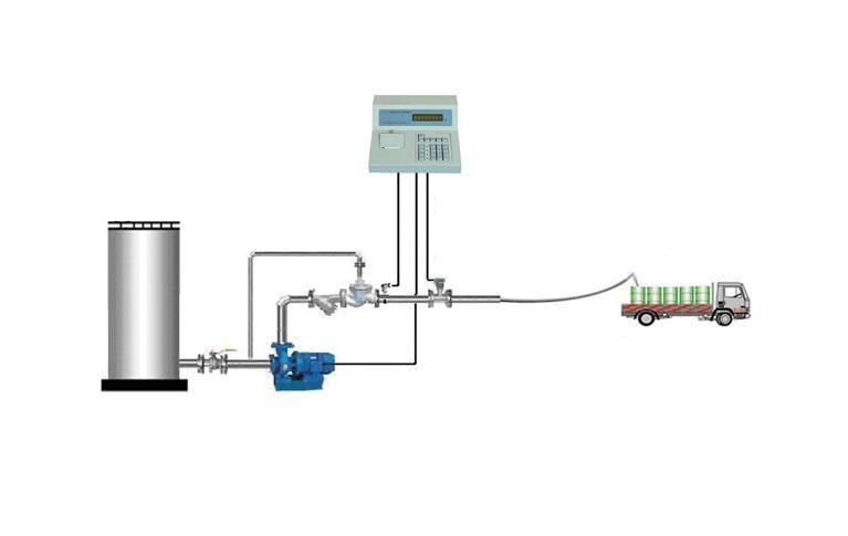 双氧水自动灌装中包装塑料桶计量设备 1