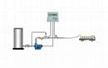 雙氧水自動灌裝中包裝塑料桶計量設備 1