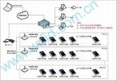 RFID工序管理终端