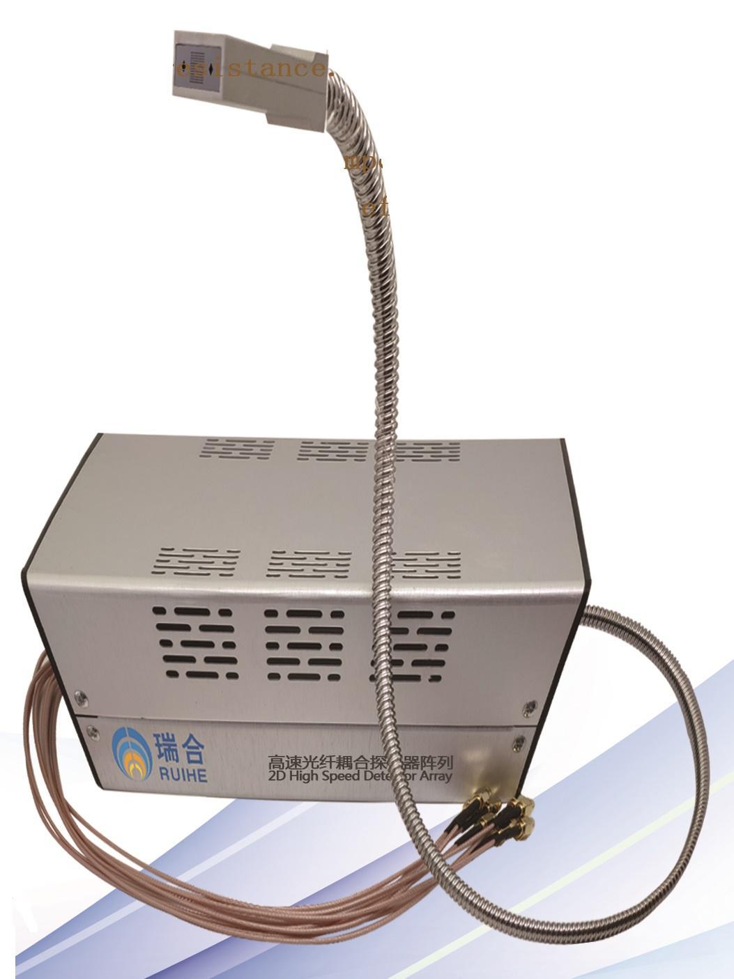 光纖耦合探測器面陣 1