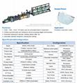 N95 Foldable  Mask Machine--Automatic Production Line 1