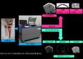 進口新西蘭MARS小動物活體成像能譜掃描儀能譜儀 2
