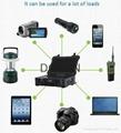 Multifunction Portable Solar Energy Supply System(150W)