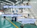 一體板設備青島加熱流平機銷售 4