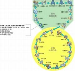 深圳希創旺思電子科技有限公司
