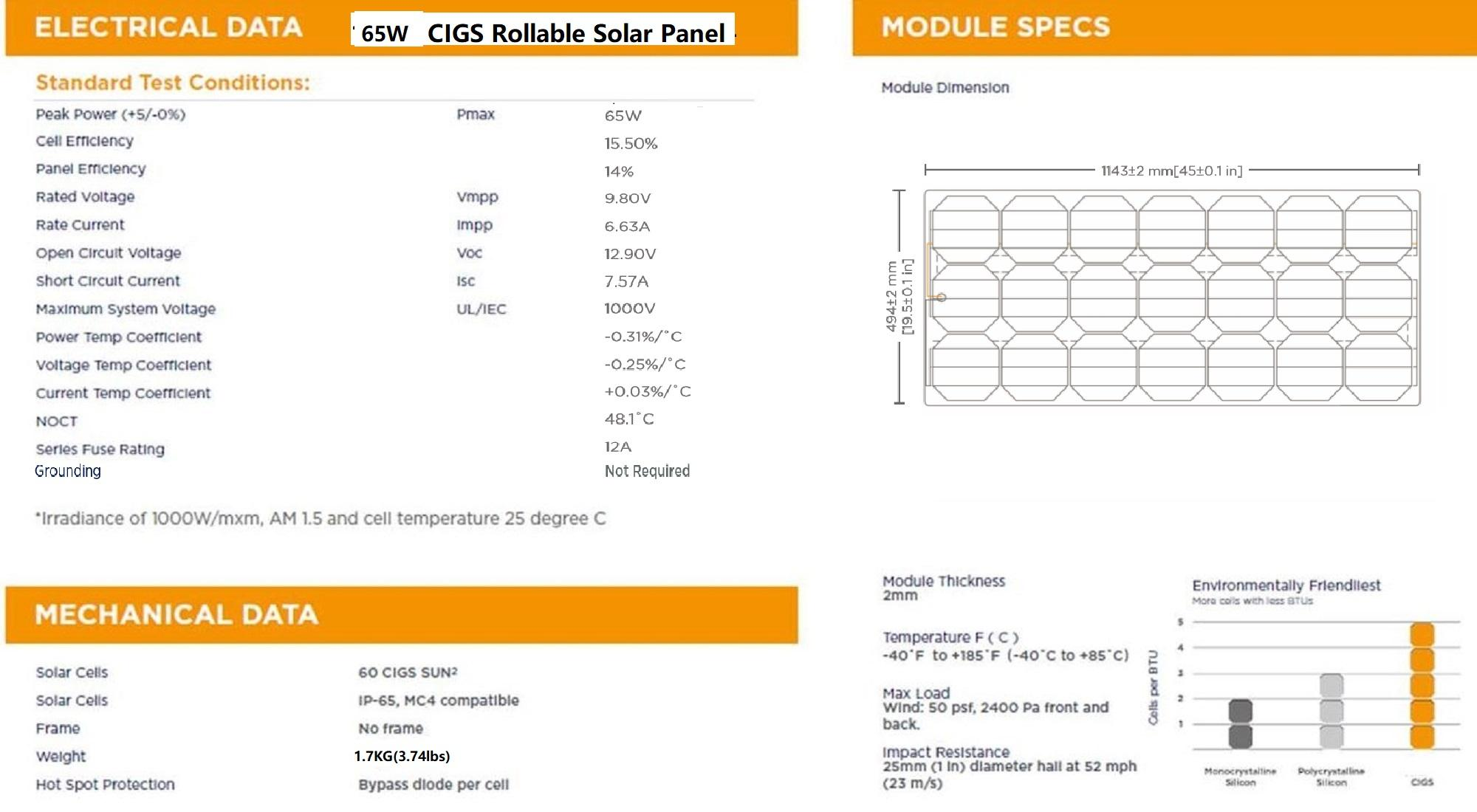 65W Rollable Solar Panel