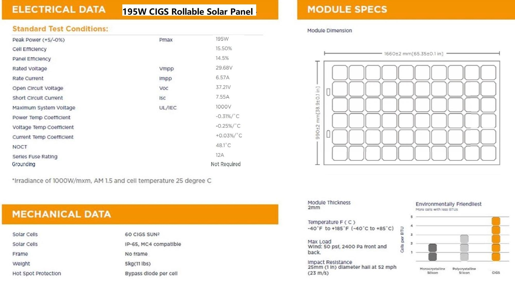 195W Rollable Solar Panel