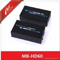1080 hdmi  exetender by cat5/6