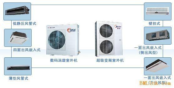 深圳南山區美的空調工程機團購價 2