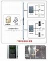 门禁考勤系统RF01 2