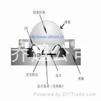 LED(發光二極管)領域專用封裝,保護材料 2