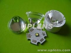 LED透鏡