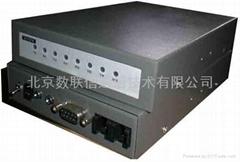 自動撥號/專線/撥號工業外置MODEM