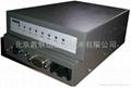 自動撥號/專線/撥號工業外置M