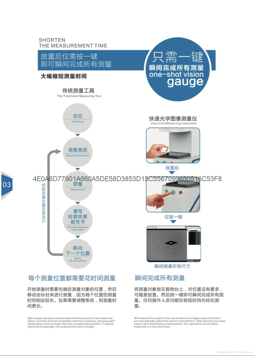 快速光学图像测量仪 4