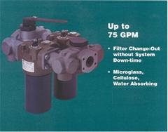 3100 系列雙筒過濾器