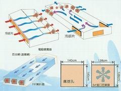 徐州降溫排風設備