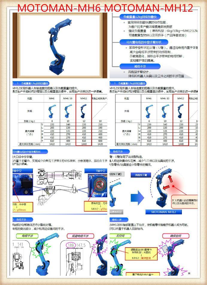螺杆式空气压缩机油SAC 46 2