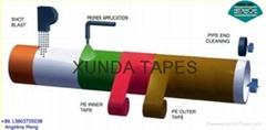 Jining XUNDA Cold Applied Coating Tape