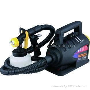 Minimum Size Air Compressor To Paint Car