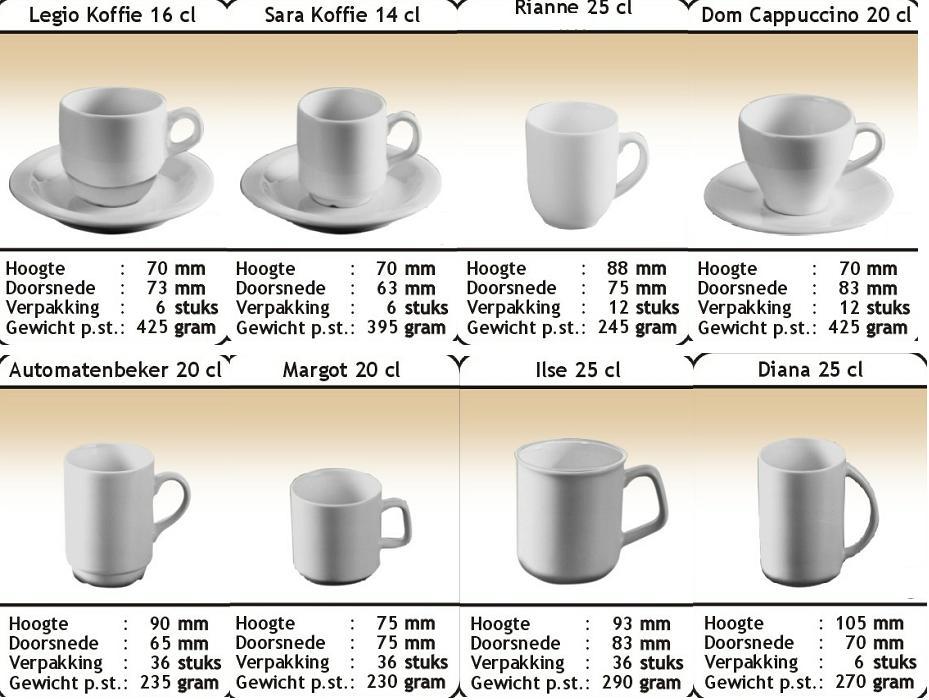 Porcelain cups&saucers,mugs,ect 1