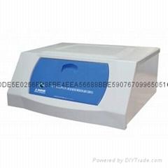 薄層色譜掃描儀檢測中藥材利器