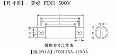 台湾友容CFriend 美标熔断器 EVHE EVPE