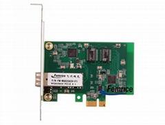 電腦光纖網卡