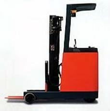 Explosion-proof reach forklift