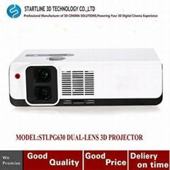 Dual lens 3d led Projector for circular polarized 3d technology