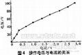 大孔弱酸性阳离子树脂 2