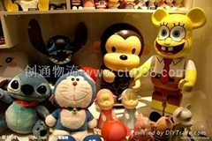 Toy imports, imports of