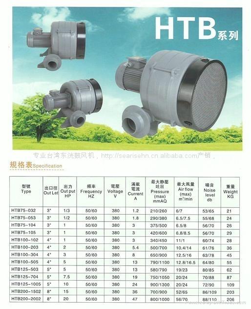 turbo 輸送離心TB風機 東莞中壓抽排風機